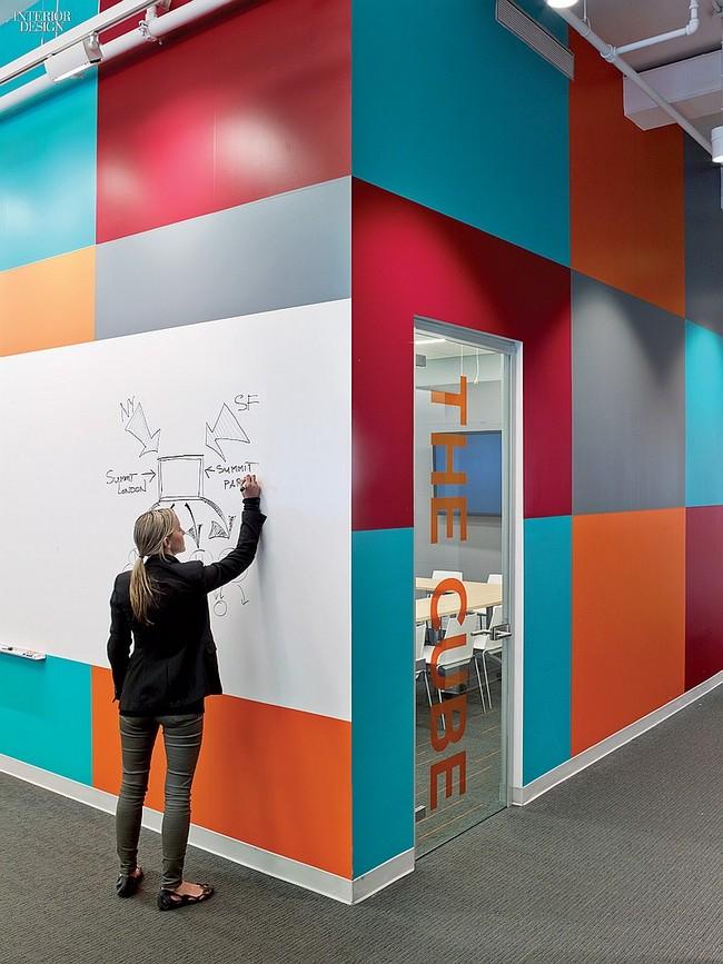 Szabad falfelületek az irodában ahol lehet rajzolni vagy prezentálni