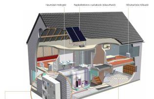 Fűtés, hűtés, meleg víz másképp - Egyre többen térnek át a hőszivattyús megoldásokra?