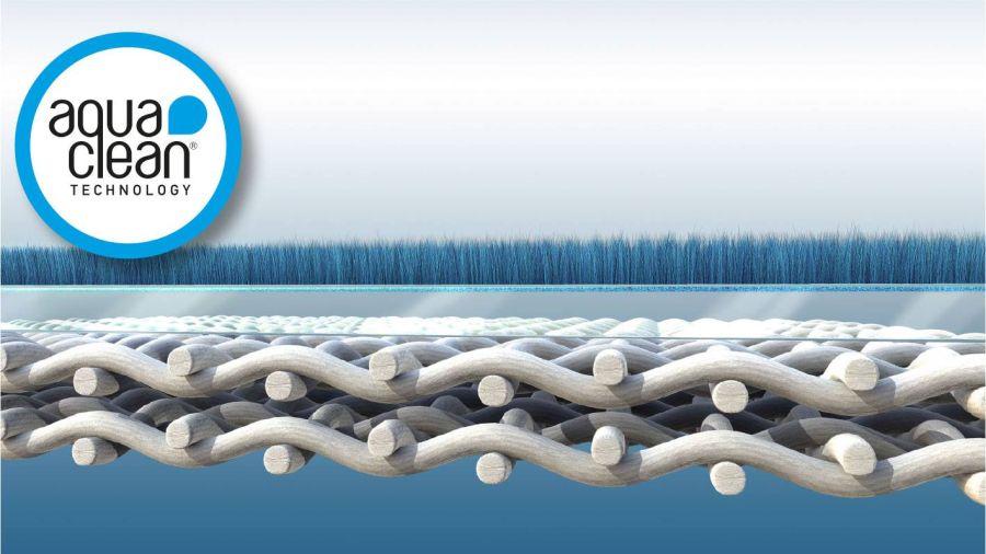 Aquaclean bútorszövet szerkezete