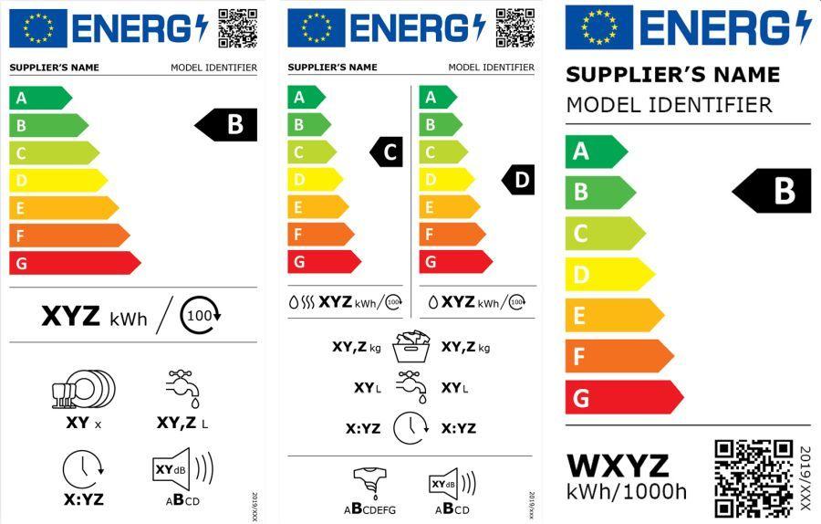 Energia címke változás